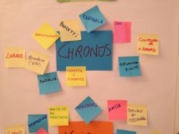 Chronos - Il tempo esterno